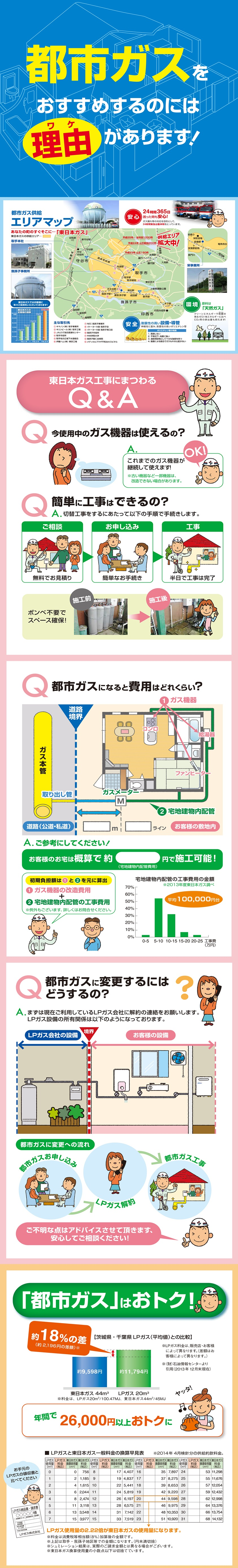 http://www.hngas.co.jp/towngas/img/img_main02.jpg